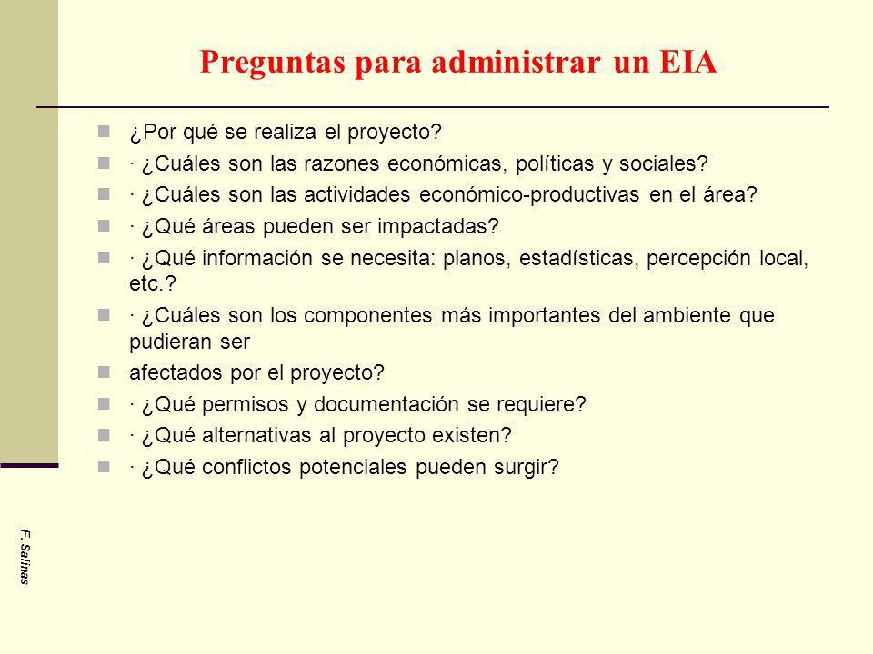 Preguntas para administrar un EIA