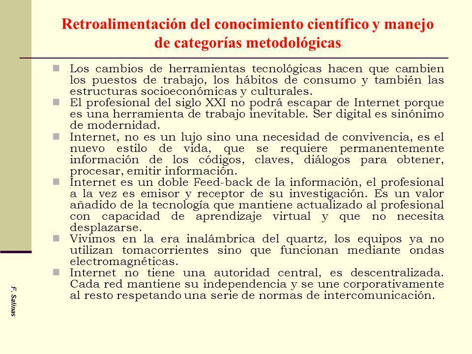 Retroalimentación del conocimiento científico y manejo de categorías metodológicas