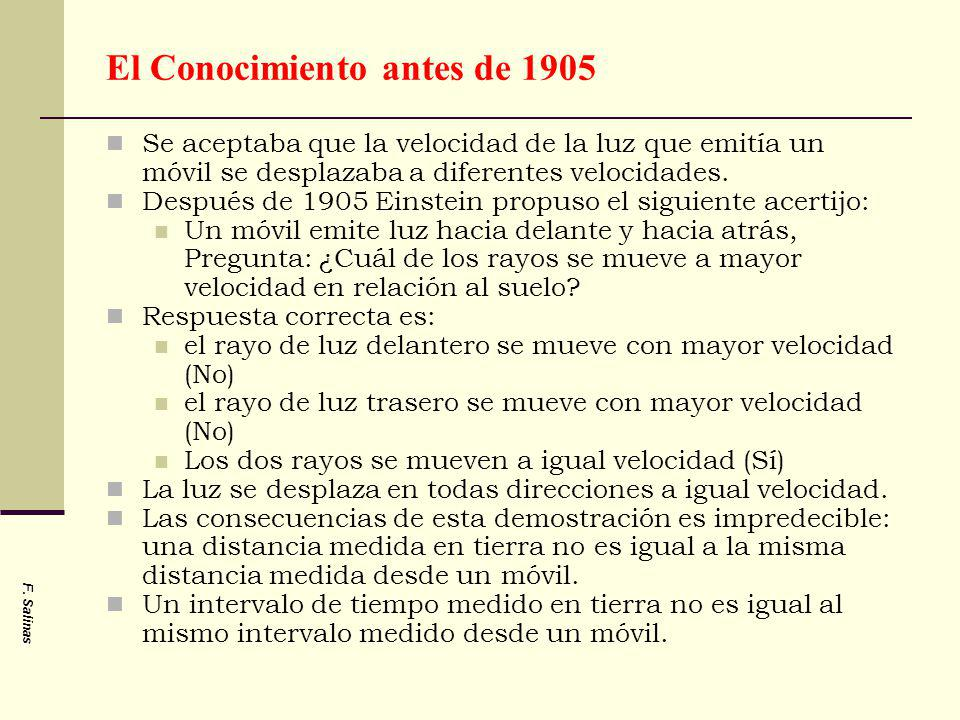 El Conocimiento antes de 1905