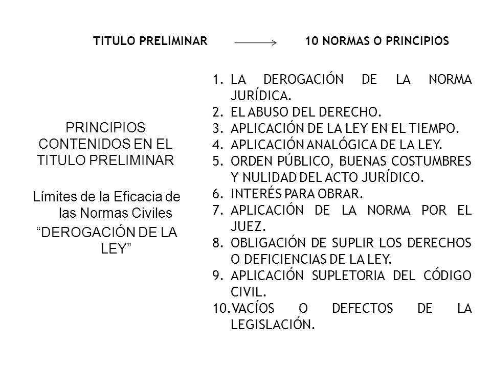 LA DEROGACIÓN DE LA NORMA JURÍDICA. EL ABUSO DEL DERECHO.