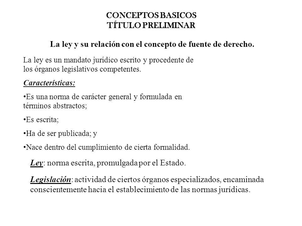 La ley y su relación con el concepto de fuente de derecho.