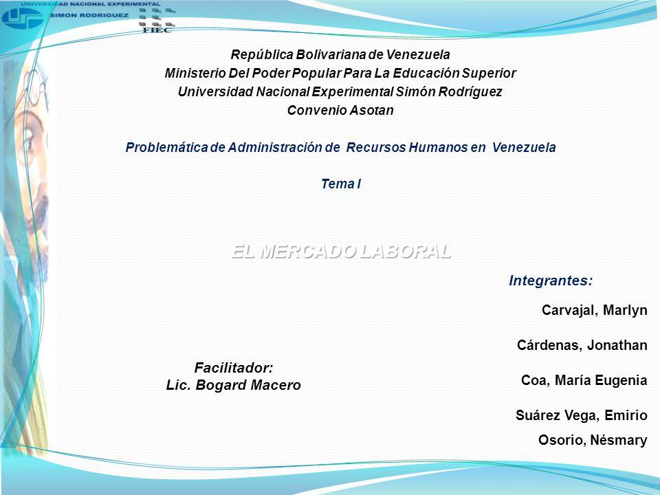 EL MERCADO LABORAL Facilitador: Lic. Bogard Macero Integrantes: