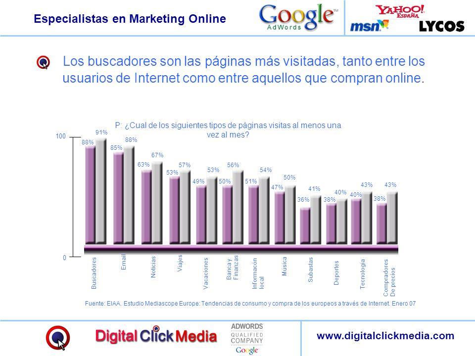 Los buscadores son las páginas más visitadas, tanto entre los usuarios de Internet como entre aquellos que compran online.
