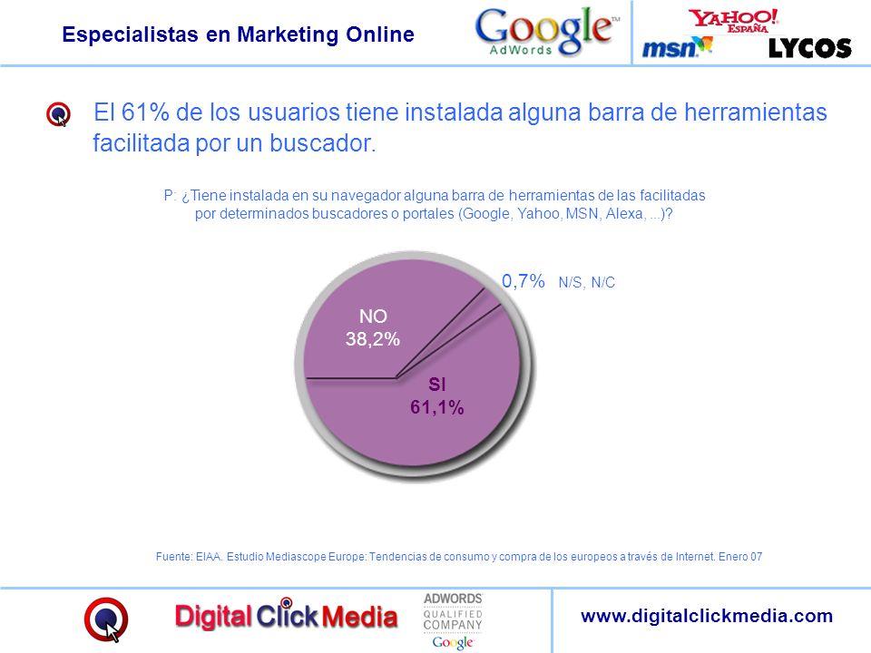El 61% de los usuarios tiene instalada alguna barra de herramientas facilitada por un buscador.