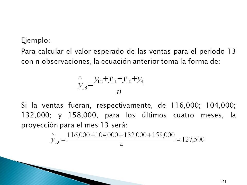 Ejemplo: Para calcular el valor esperado de las ventas para el periodo 13 con n observaciones, la ecuación anterior toma la forma de: