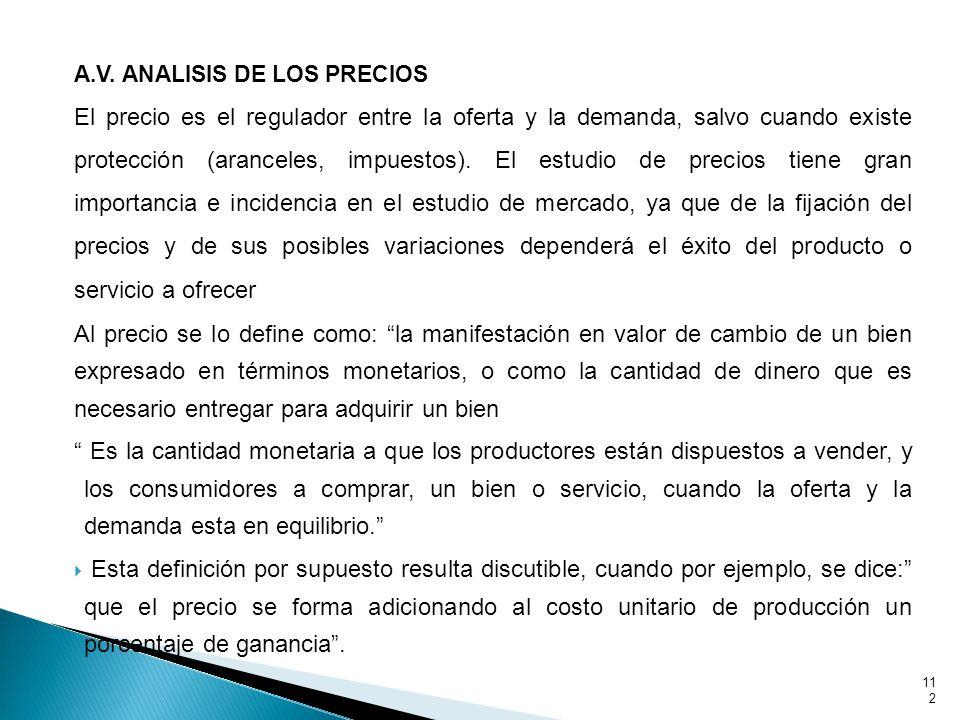 A.V. ANALISIS DE LOS PRECIOS