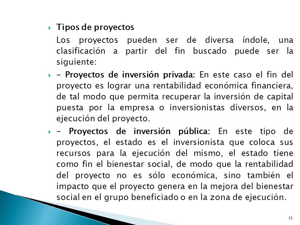 Tipos de proyectos Los proyectos pueden ser de diversa índole, una clasificación a partir del fin buscado puede ser la siguiente:
