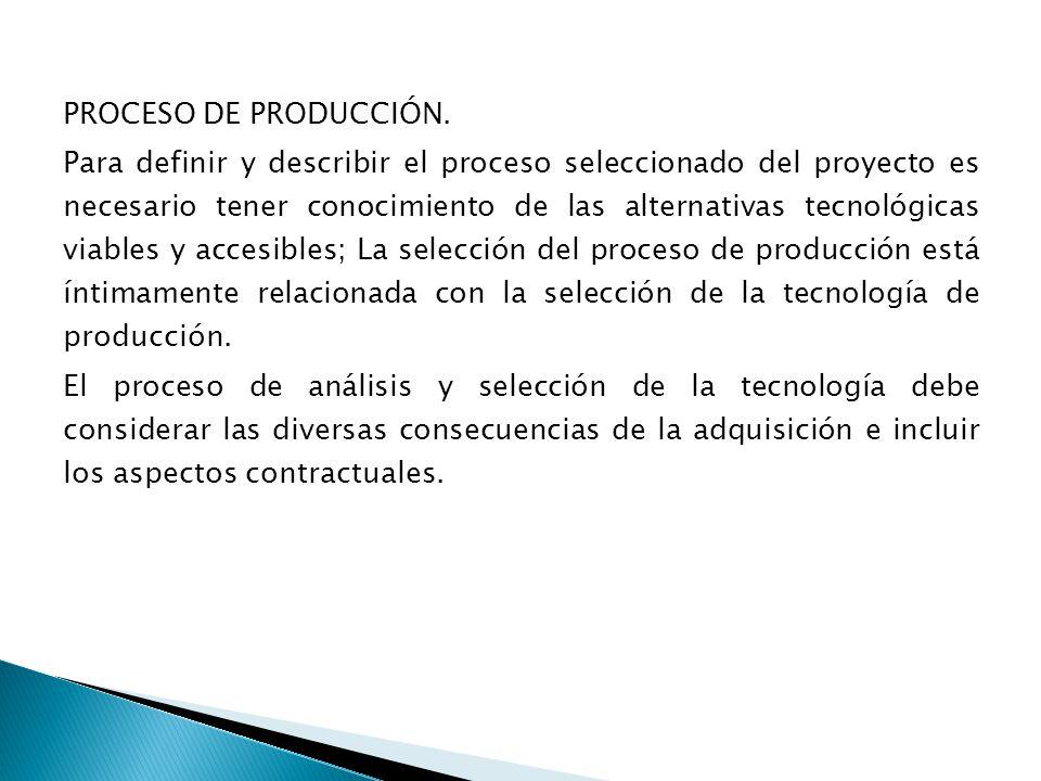 PROCESO DE PRODUCCIÓN.