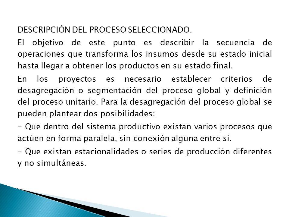 DESCRIPCIÓN DEL PROCESO SELECCIONADO.
