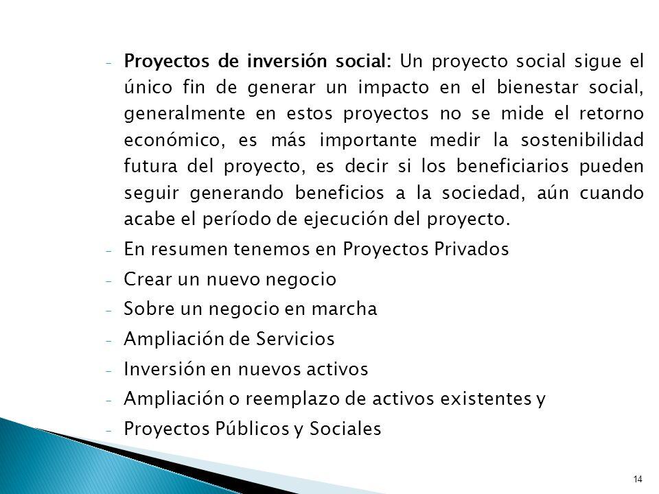 Proyectos de inversión social: Un proyecto social sigue el único fin de generar un impacto en el bienestar social, generalmente en estos proyectos no se mide el retorno económico, es más importante medir la sostenibilidad futura del proyecto, es decir si los beneficiarios pueden seguir generando beneficios a la sociedad, aún cuando acabe el período de ejecución del proyecto.