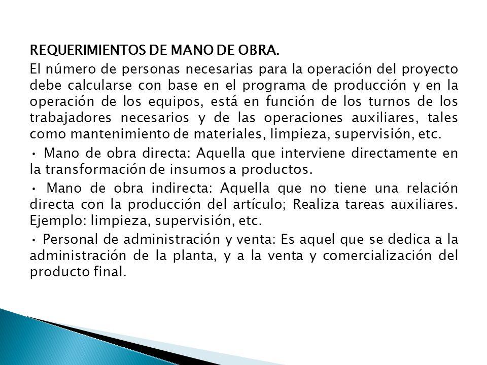 REQUERIMIENTOS DE MANO DE OBRA.
