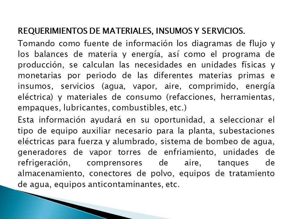REQUERIMIENTOS DE MATERIALES, INSUMOS Y SERVICIOS.