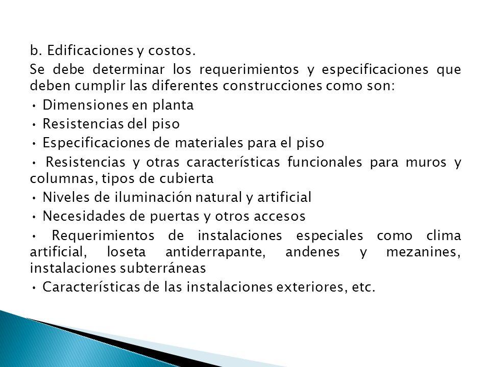 b. Edificaciones y costos.