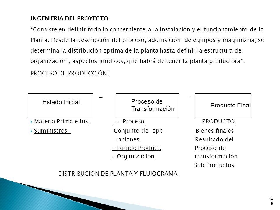 Proceso de Transformación Producto Final