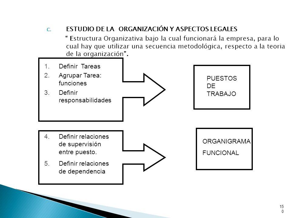 ESTUDIO DE LA ORGANIZACIÓN Y ASPECTOS LEGALES