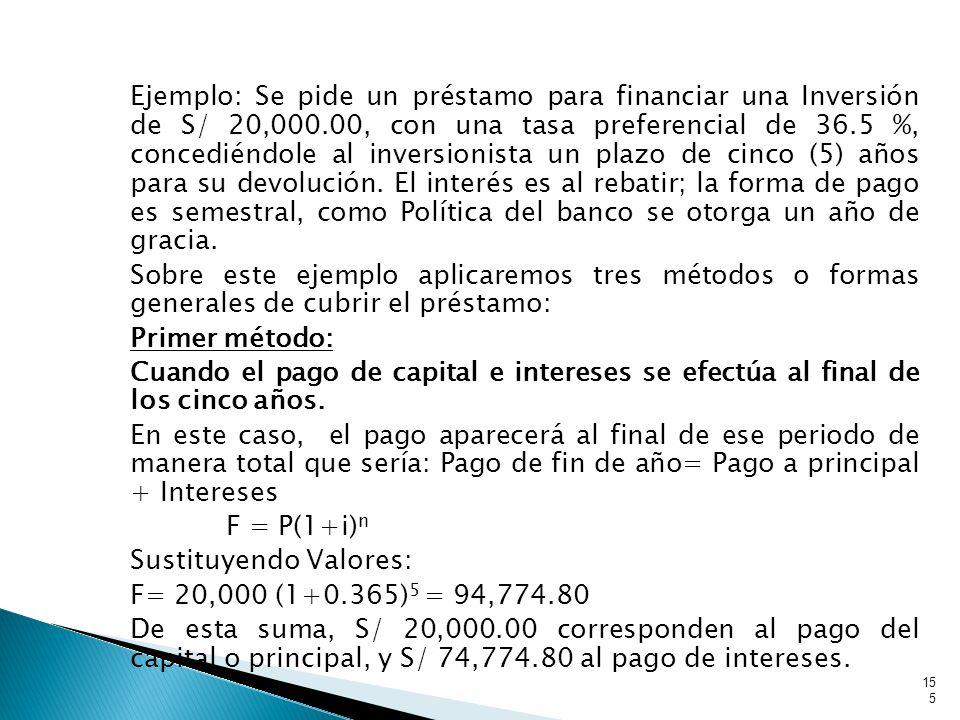 Ejemplo: Se pide un préstamo para financiar una Inversión de S/ 20,000