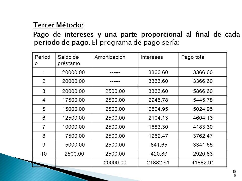 Tercer Método: Pago de intereses y una parte proporcional al final de cada periodo de pago. El programa de pago sería: