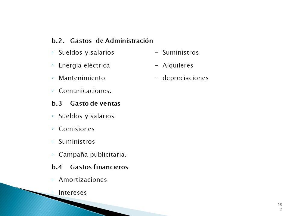 b.2. Gastos de Administración