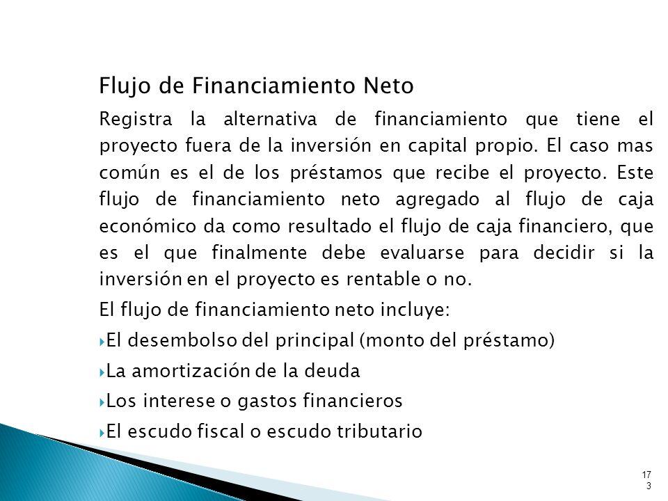 Flujo de Financiamiento Neto