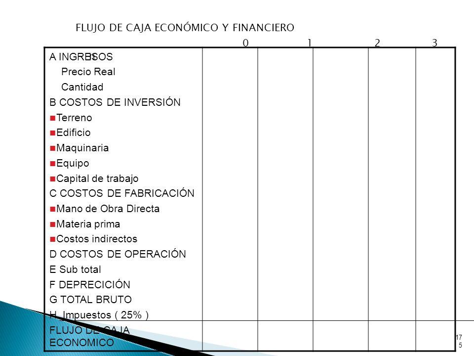 FLUJO DE CAJA ECONÓMICO Y FINANCIERO 0 1 2 3 n