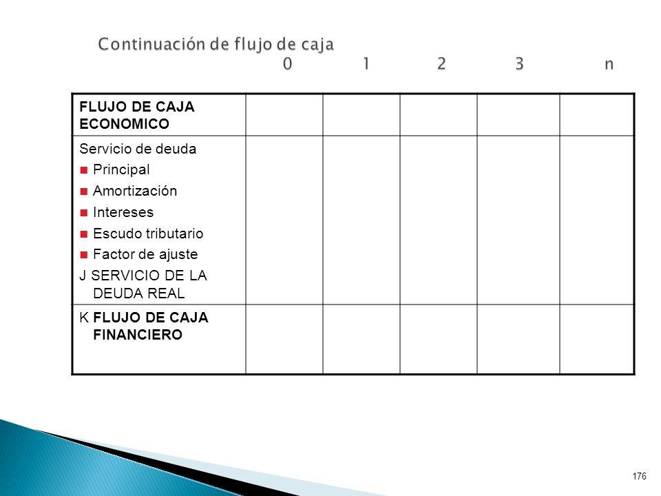 Continuación de flujo de caja 0 1 2 3 n