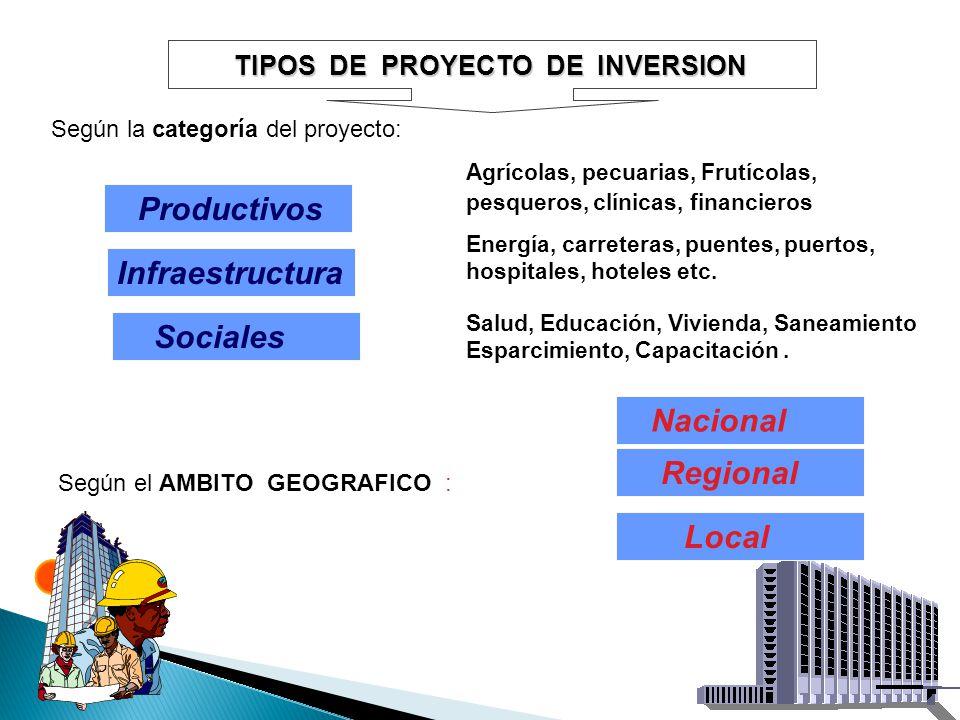 Productivos Infraestructura Sociales Nacional Regional Local