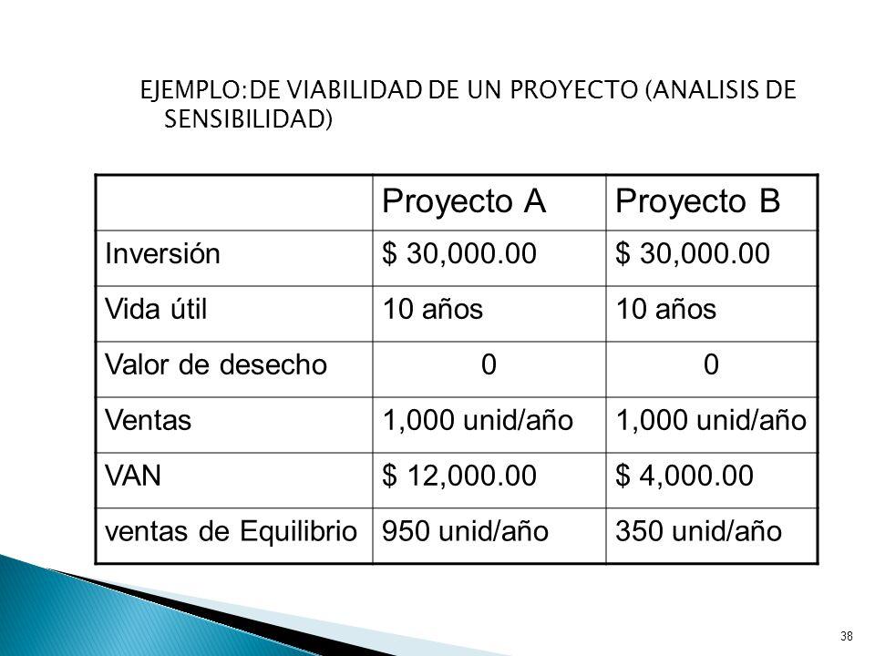 Proyecto A Proyecto B Inversión $ 30,000.00 Vida útil 10 años