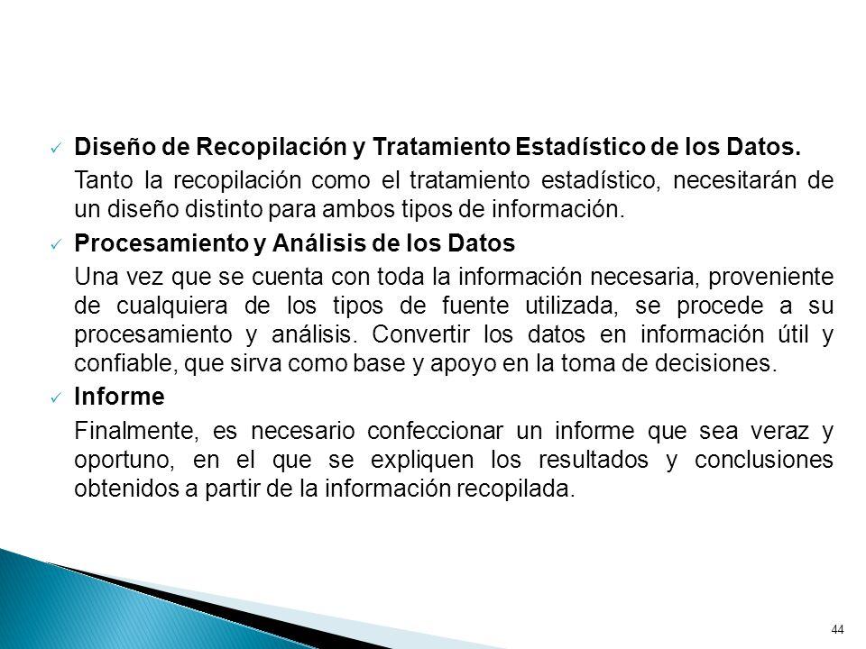 Diseño de Recopilación y Tratamiento Estadístico de los Datos.