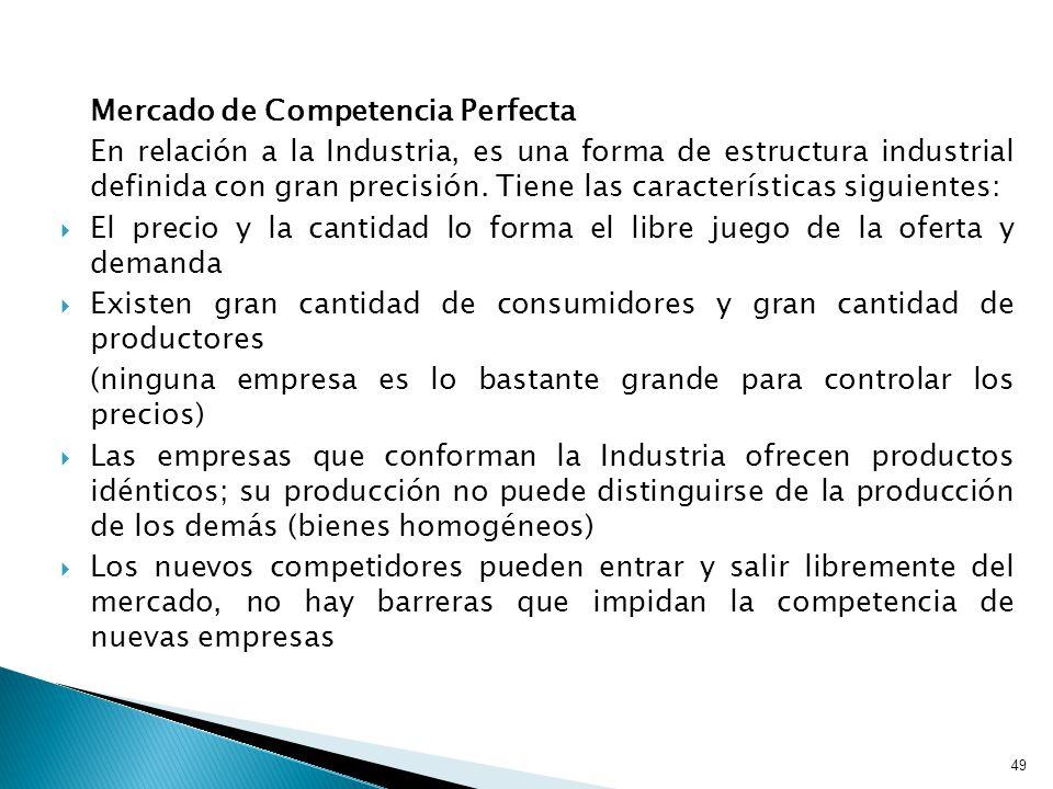 Mercado de Competencia Perfecta