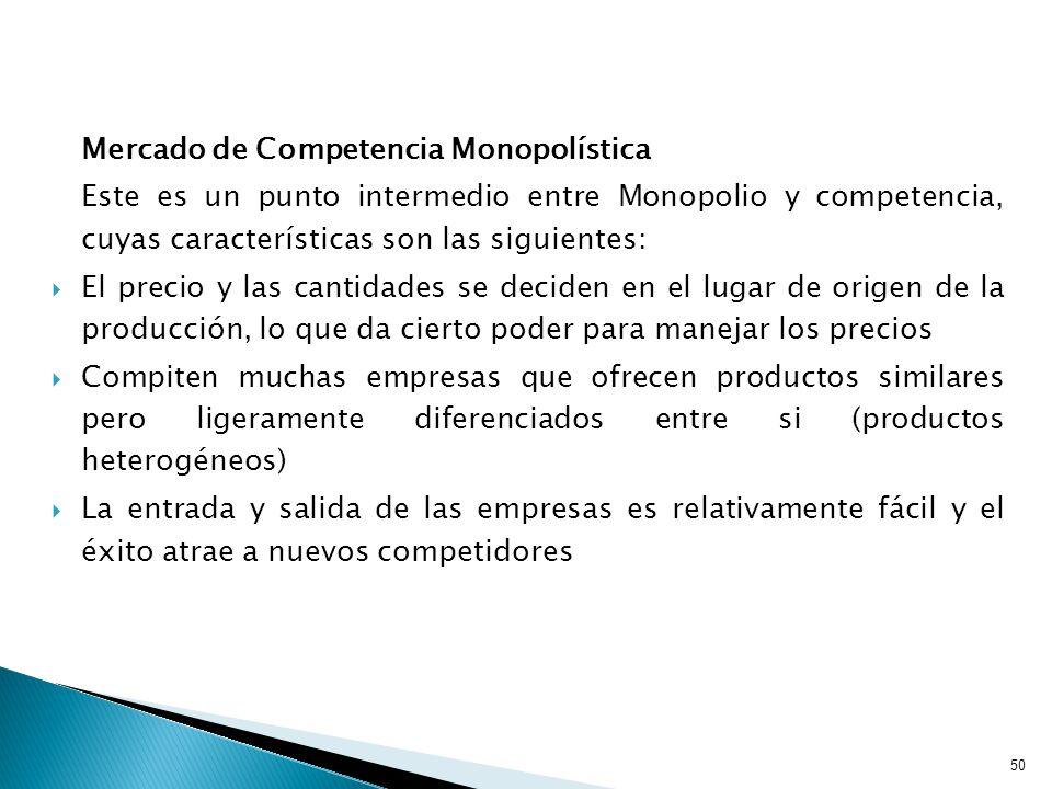 Mercado de Competencia Monopolística