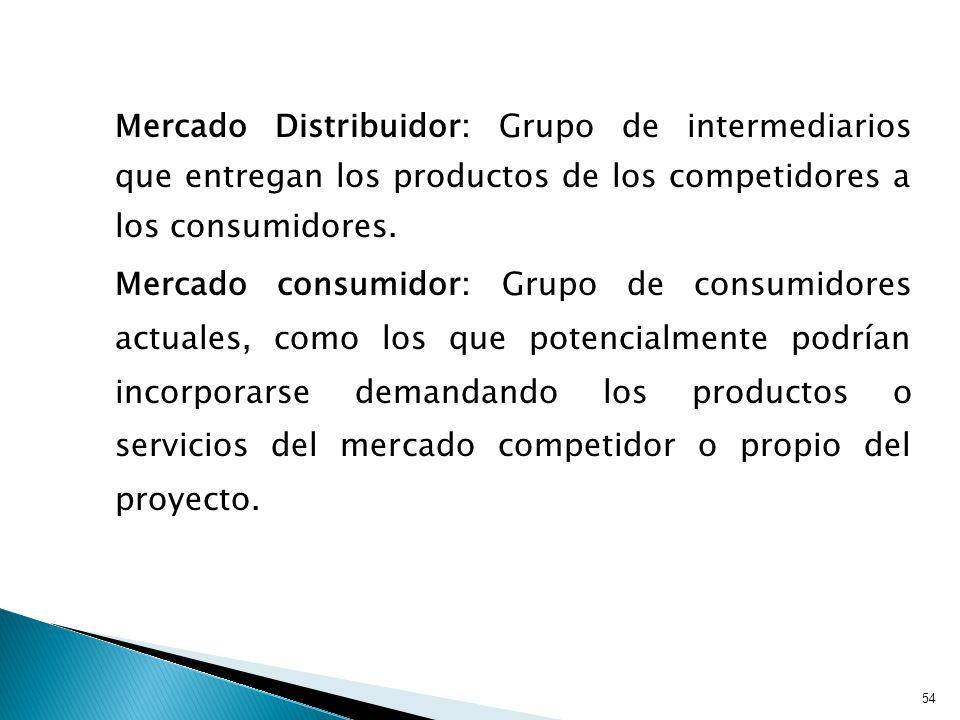 Mercado Distribuidor: Grupo de intermediarios que entregan los productos de los competidores a los consumidores.