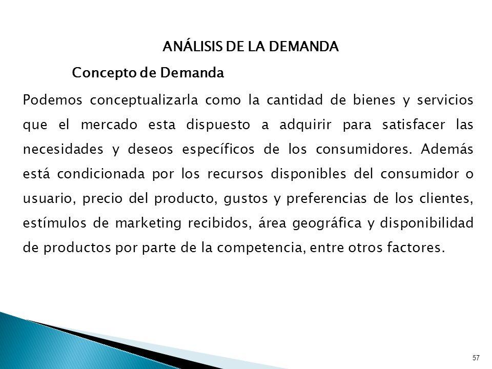 ANÁLISIS DE LA DEMANDA Concepto de Demanda.