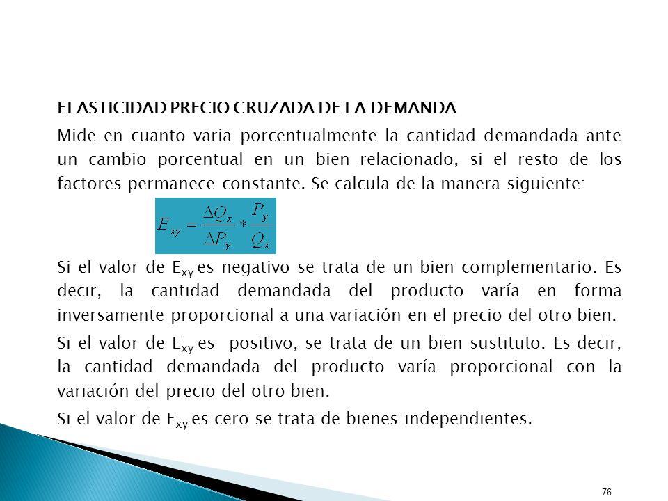 ELASTICIDAD PRECIO CRUZADA DE LA DEMANDA