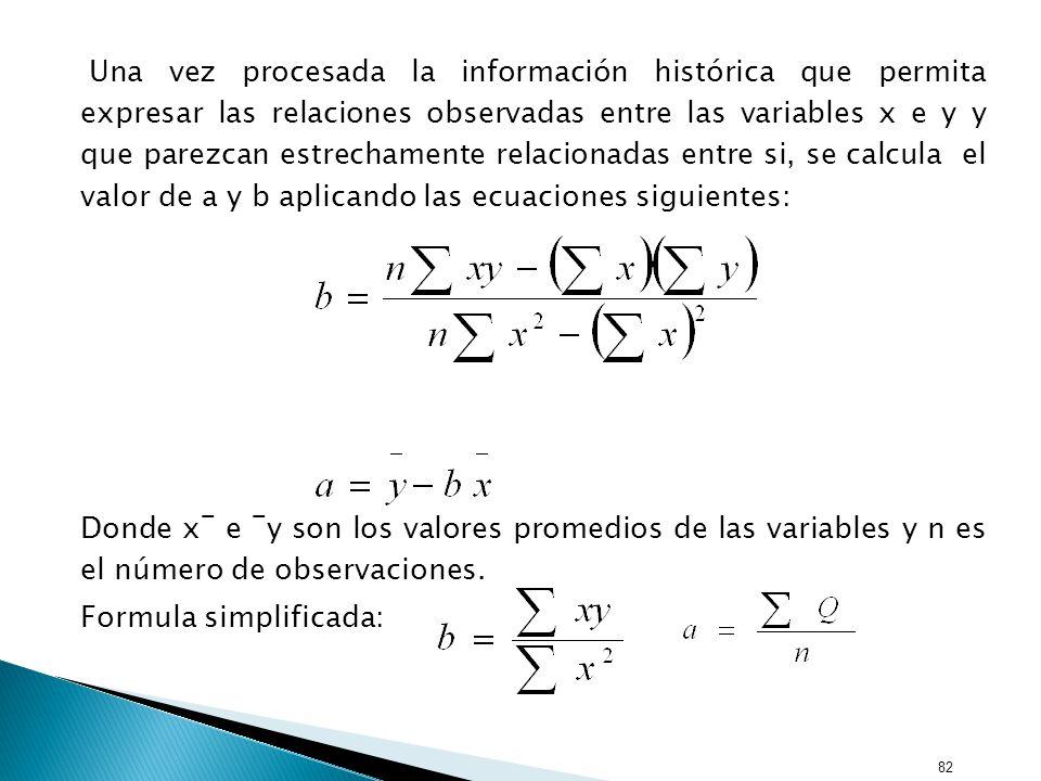Formula simplificada: