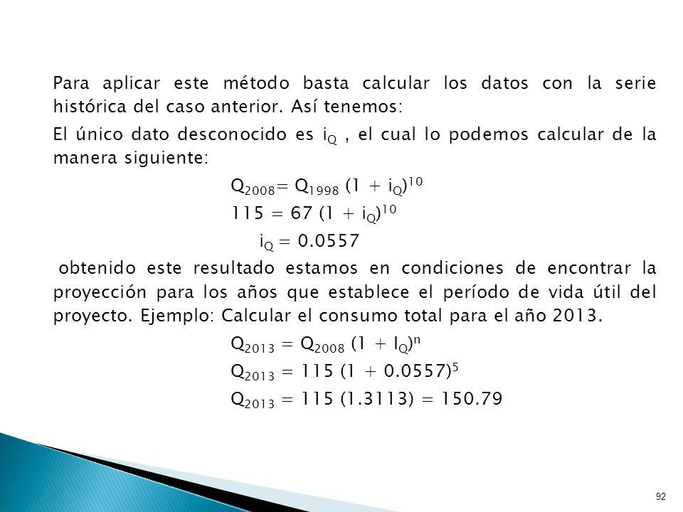 Para aplicar este método basta calcular los datos con la serie histórica del caso anterior. Así tenemos:
