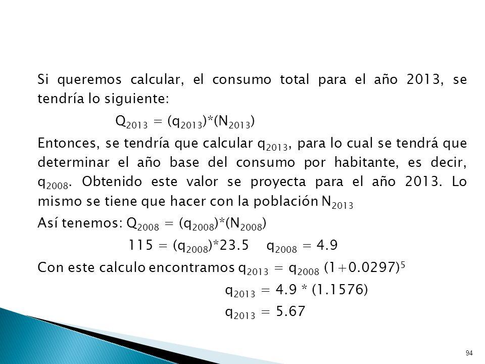 Si queremos calcular, el consumo total para el año 2013, se tendría lo siguiente: