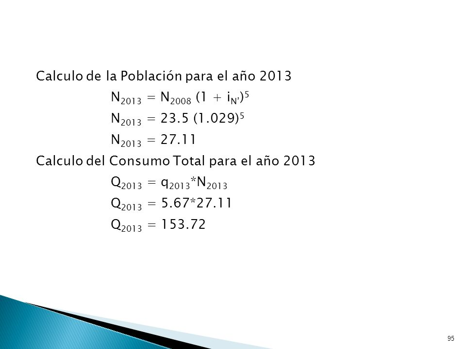 Calculo de la Población para el año 2013