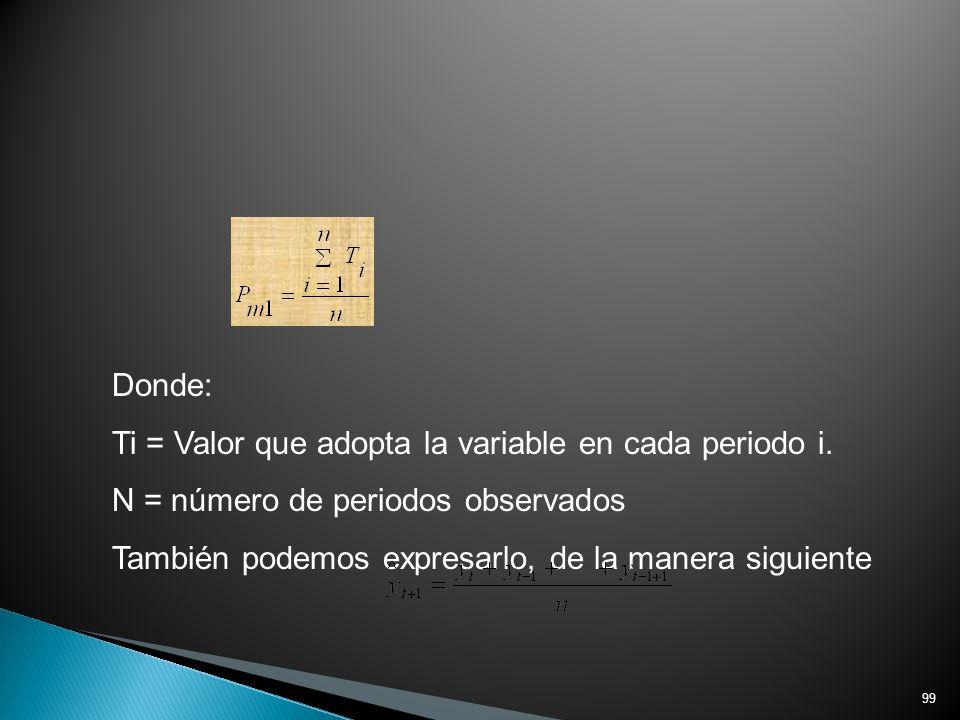 Donde: Ti = Valor que adopta la variable en cada periodo i.