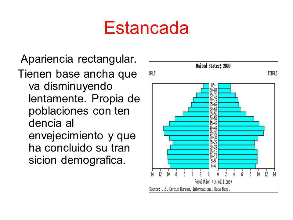 Estancada Apariencia rectangular.