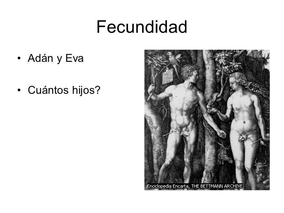 Fecundidad Adán y Eva Cuántos hijos