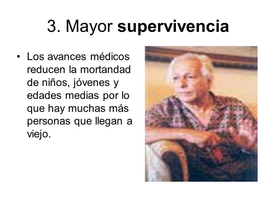 3. Mayor supervivencia