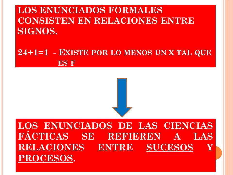 LOS ENUNCIADOS FORMALES CONSISTEN EN RELACIONES ENTRE SIGNOS