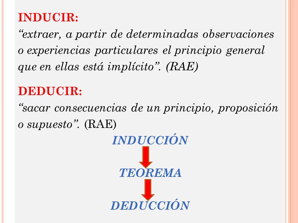 INDUCIR: extraer, a partir de determinadas observaciones o experiencias particulares el principio general que en ellas está implícito .