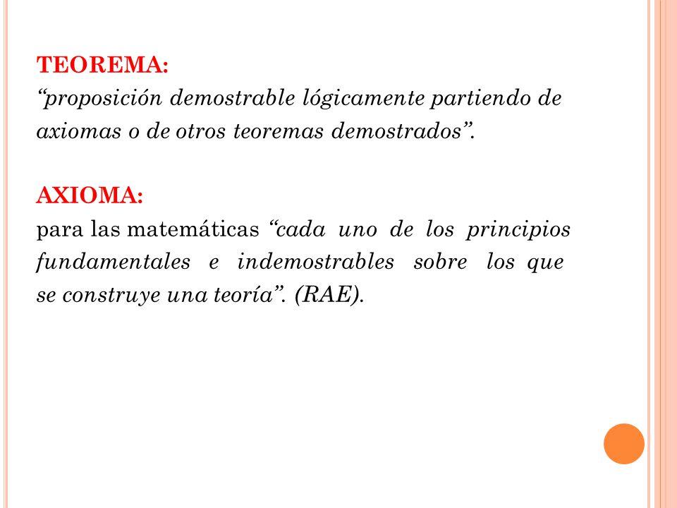 TEOREMA: proposición demostrable lógicamente partiendo de. axiomas o de otros teoremas demostrados .
