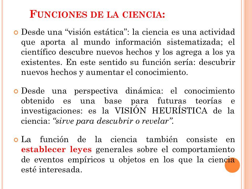 Funciones de la ciencia: