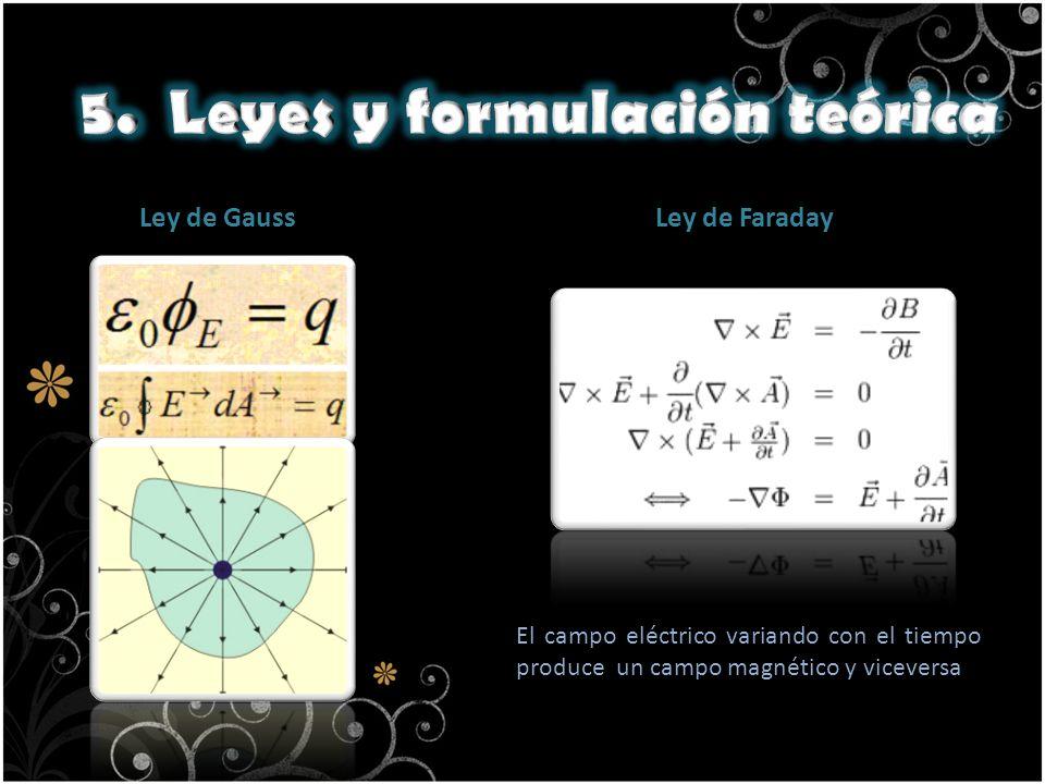 5. Leyes y formulación teórica