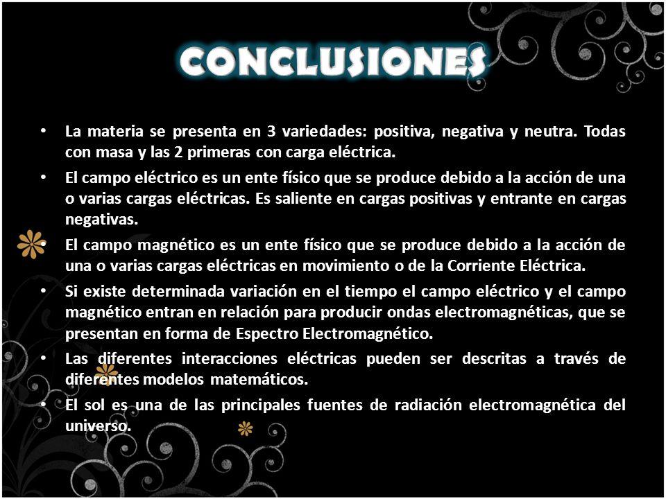 CONCLUSIONES La materia se presenta en 3 variedades: positiva, negativa y neutra. Todas con masa y las 2 primeras con carga eléctrica.