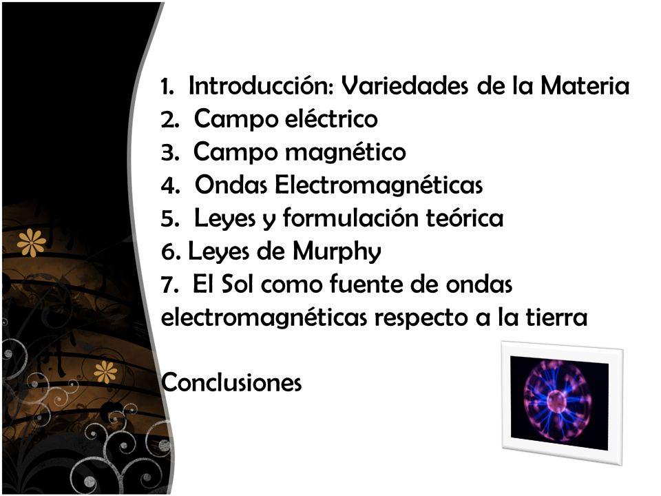 1. Introducción: Variedades de la Materia 2. Campo eléctrico 3