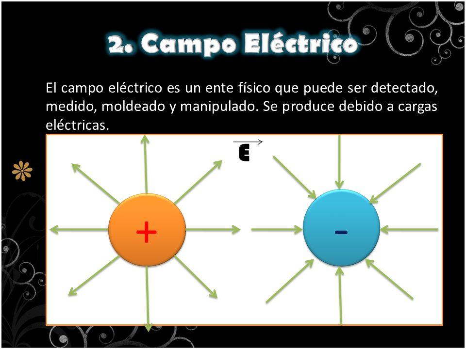 2. Campo Eléctrico