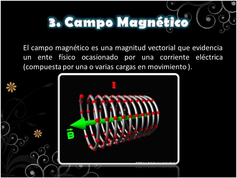 3. Campo Magnético